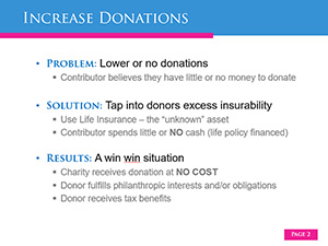 Presentation 5 Slide Example 4